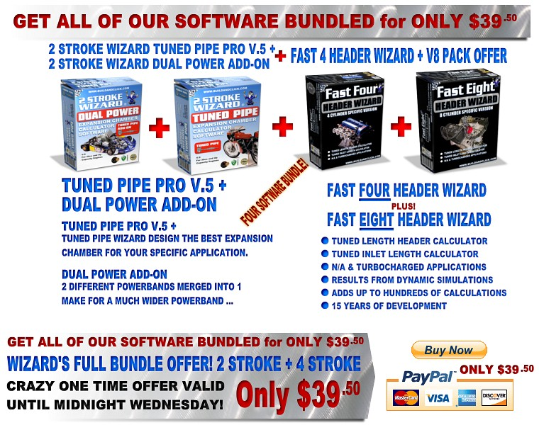 Exhaust Design Software Wizards